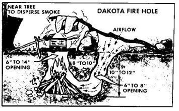 dakota-fire-pit1